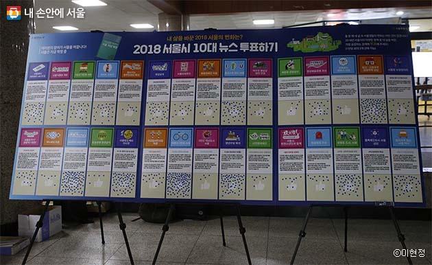 서울시립대에 설치된 10대 뉴스 투표 게시판