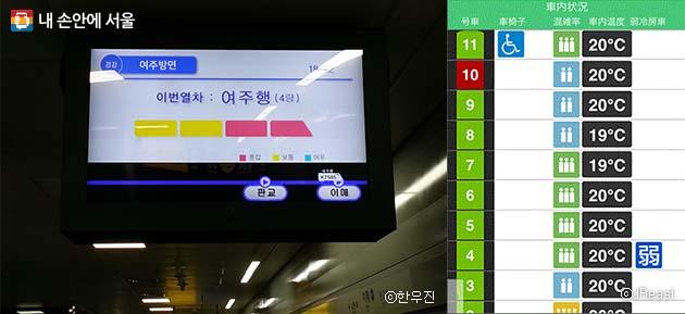 경강선 이매역에서 운영 중인 전동차 칸별 혼잡도 안내(좌), 스마트폰 앱으로 확인할 수 있는 일본 지하철 지하철 칸별 혼잡도