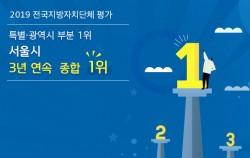 2019 전국 지방자치단체 평가 특별.광역시 부분 1위 서울시 3년 연속 종합 1위