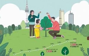 '2022-3000 아낌없이 주는 나무심기 프로젝트' 미세먼지는 줄이고, 도심열섬 현상은 오나화하고, 보다 깨끗한 공기를 공급하기 위한 2014~2022년까지 3000만 그루 나무심기 사업 서울시민 1명당 1그루씩의 나무를 심으면, 서울전역에 무려 1천만 그루의 나무가 심어집니다. 시민 여러분, 다 같이 나무를 심읍시다!