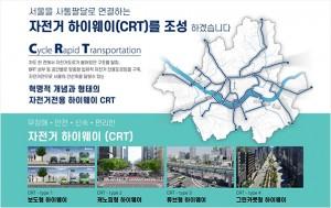 서울을 사통발달로 연결하는 '자전거 하이웨이(Cycle Rapid Transportation·CRT)' 구축에 나선다고 15일 밝혔다