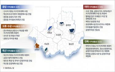 5개 지역생활권 주요사업