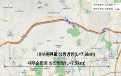 내부순환로 홍지문터널~길음IC 구간