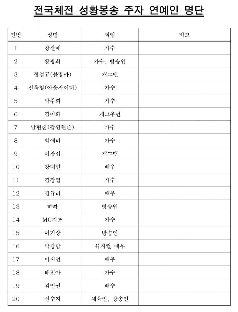 전국체전 성화봉송 주자 연예인 명단