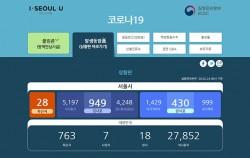 서울시 홈페이지 코로나19 페이지