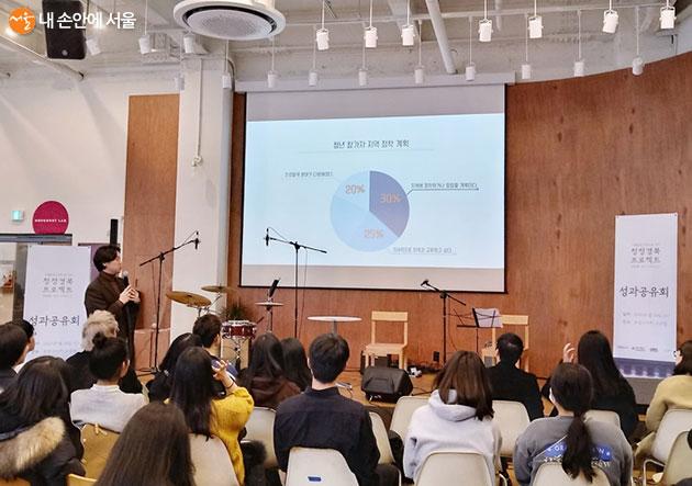 청정경북 프로젝트 결과, 청년 참가자는 30%가 지역에 정착하거나 창업할 계획임을 밝혔다