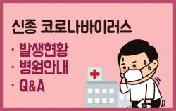신종 코로나바이러스 감염증 국내 발생 현황