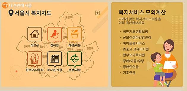 서울시 복지지도 (왼편), 복지 서비스 모의계산(오른편)