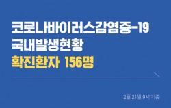 코로나바이러스감염증-19 국내발생현황 확진환자 156명