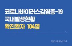코로나바이러스감염증-19 국내발생현황 확진환자 104명 2020년 02월 20일 16시 기준