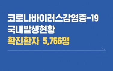 코로나바이러스감염증-19 국내발생현황 확진환자 5,766명