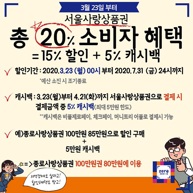 3월 23일부터 서울사랑상품권 총 20%소비자혜택