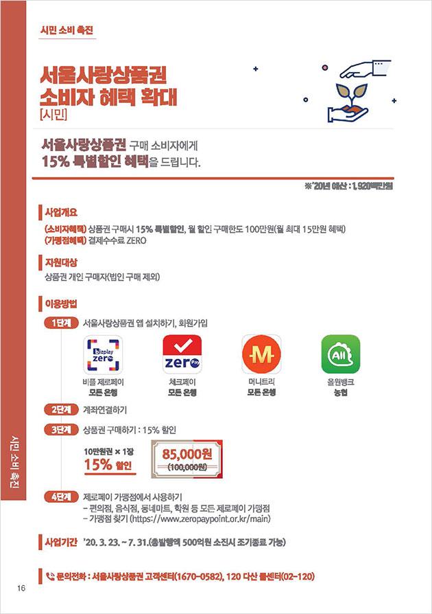 코로나19 민생·경제 대책 중 '서울사랑상품권소비자 혜택 확대'