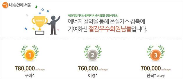서울시 에코마일리지 홈페이지에 게시된 절감 우수회원들의 목록