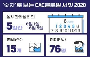 글로벌서밋2020개최