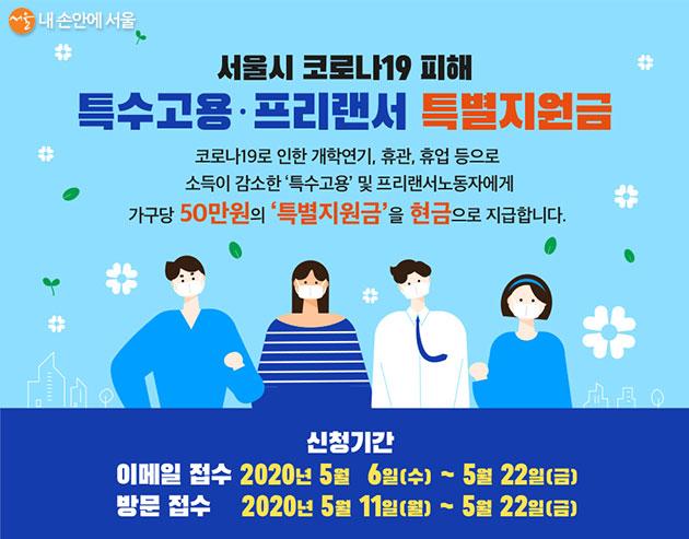 서울시는 특수고용, 프리랜서에게 가구당 50만원의 특별지원금을 지급한다.