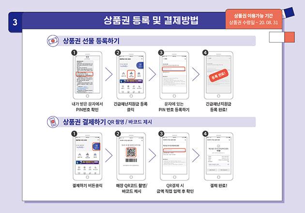 상품권 등록 및 결제방법