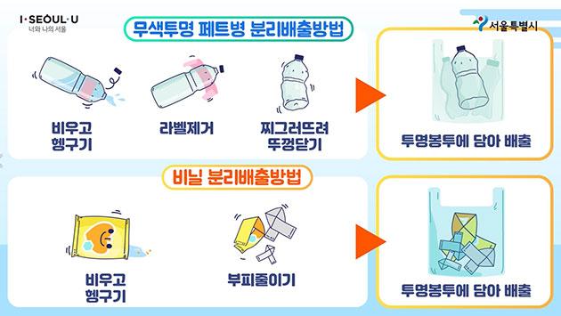 단독주택 비닐 및 투명 페트병 분리배출 방법