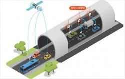 GPS 신호 수신 개념도