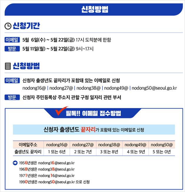서울시 코로나19 피해 특수고용(가운데점)프리랜서 특별지원금 신청방법