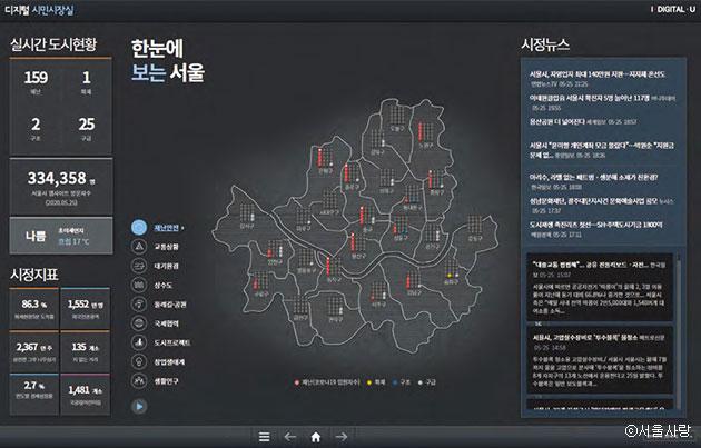 서울시는 S-방역과 서울시만의 노하우를 세계 도시와 공유하고 있다