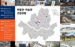 사진·한식·로봇…서울시 '테마형 뮤지엄' 9곳 건립