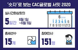 [인포그래픽] '숫자'로 보는 CAC 글로벌 서밋 2020