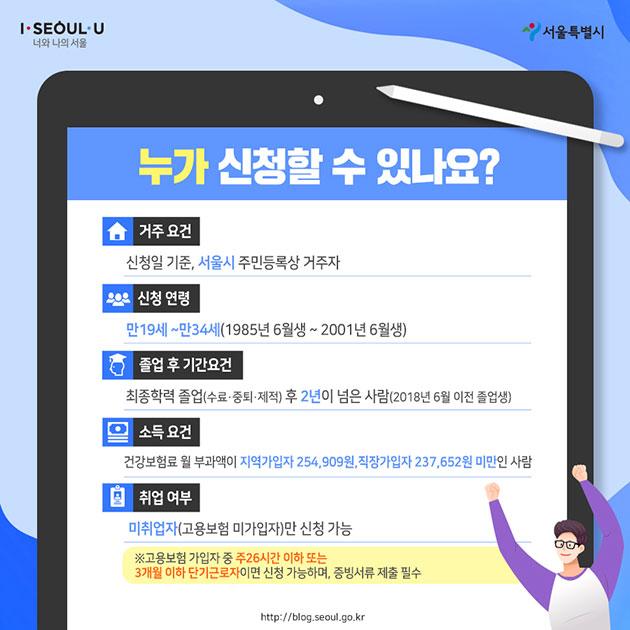 2020년 2차 서울청년수당 지원대상