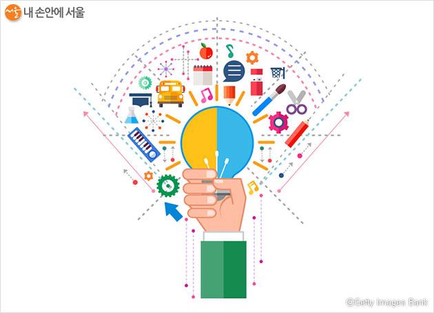 서울시는 '코로나19 위기극복 디자인산업계 아이디어 공모'를 실시한다