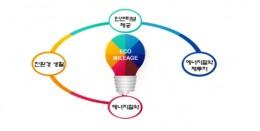 서울시 에코마일리지 홈페이지 모습