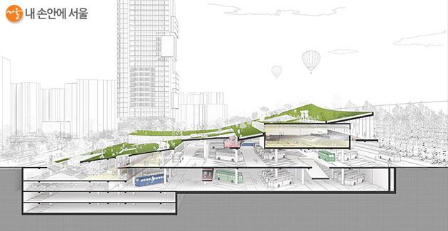 주거지(동측)에서 도시고속도로(서측) 방향으로 상승하는 경사형 도시숲과 지하 차고지 단면 개념도