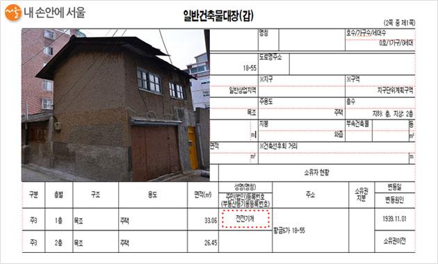서울시는 일본인 명의 토지, 건축물 3천건을 정리한다. 사진은 일제 잔재 적산가옥과 건축물대장(예시)
