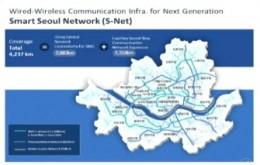 서울의 스마트시티 정책 중 S넷과 관련된 자료