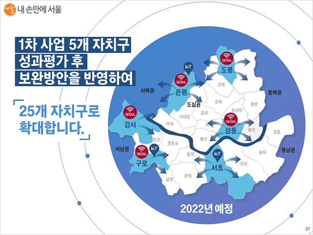 서울시는 1단계 5개 자치구의 시범사업 운영 및 성과평가를 통해 25개 자치구로 확대한다.