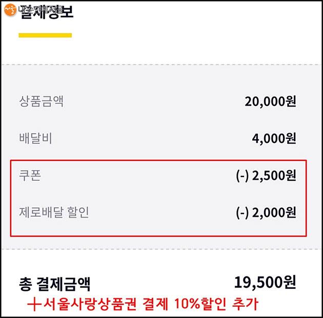 필자가 실제 할인받은 금액은 6,450원이었다.