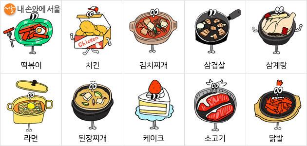 '서울 미식주간' 카카오톡 이모티콘