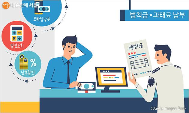 서울시는 시와 자치구에서 제각각 운영하던 자동차과태료 정보를 하나로 통합한다