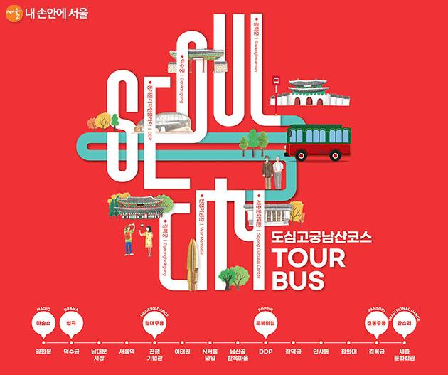 공연이 결합된 이색 시티투어버스 프로그램 '2020 메모리즈 인 서울'이 3주간 무료로 운영된다.