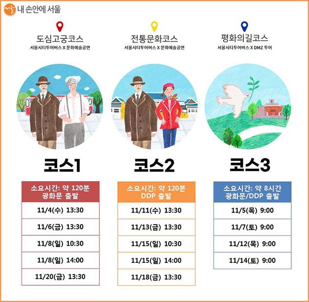 '2020 메모리즈 인 서울'는 총 3개 코스로 운영된다