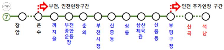 7호선 부천·인천 연장 구간 노선도 ⓒ서울시
